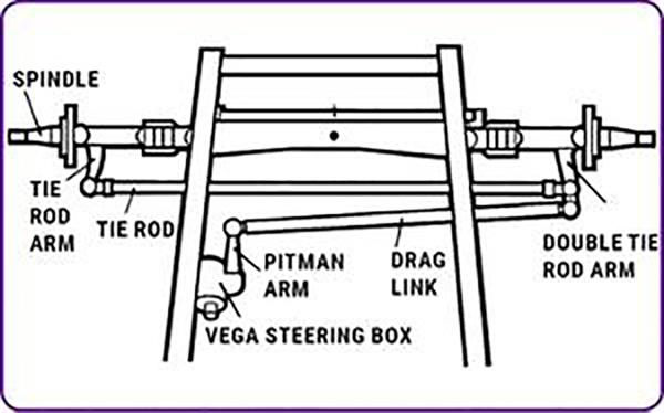 1955 Buick Fuse Box Wiring Diagram as well 2009 Polaris Ranger Fuel Filter Location together with 1964 Ford Truck Vin Location besides 1956 Ford Vin Location additionally 1937 Hudson Wiring Diagram. on 1936 ford vin location