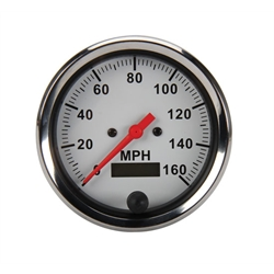 Speedometer Gauges