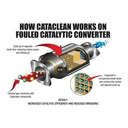 Cataclean 120007DE Cataclean Diesel Fuel & Exhaust System Cleaner