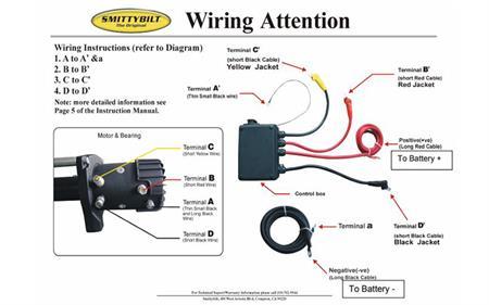 Smittybilt Winch InstallSpeedway Motors