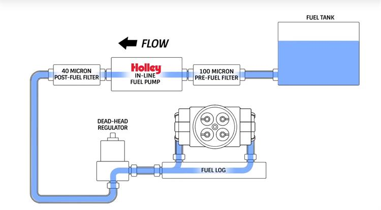 how to install fuel pressure regulators for carburetors  speedway motors
