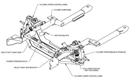 chevy truck front end diagram g comp front suspension for 67 69 camaro  g comp front suspension for 67 69 camaro