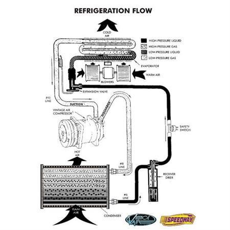 how to air condition your hot rod  ac parts list