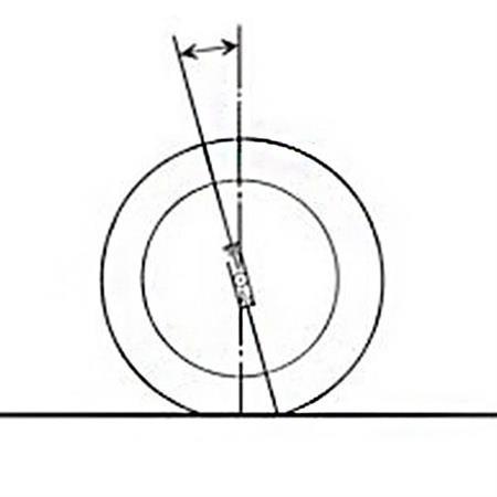 Frontend Alignment Basics