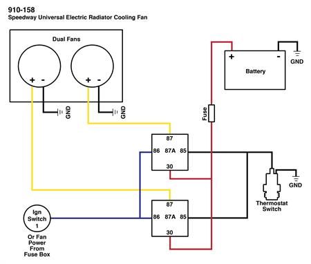 Wiring dual electric fans 2 speed fan wiring diagram with these dual fans wired up you can keep your car cool and not have to worry about clearance issues! wiring diagram