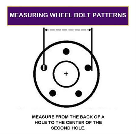 S10 Lug Pattern >> How To Measure Wheel Bolt Pattern