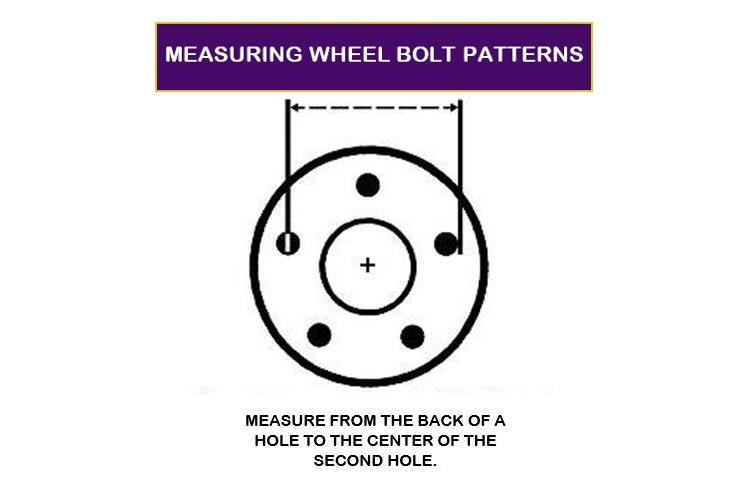 5 lug bolt pattern measurement diagram