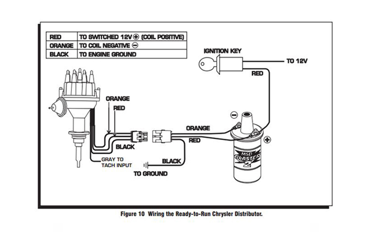 Mopar Points Ignition Wiring Diagram