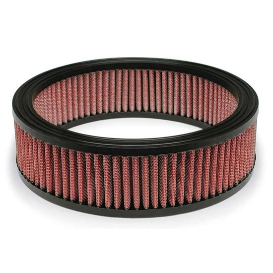 Airaid 801-310 SynthaMax Direct Fit Air Filter