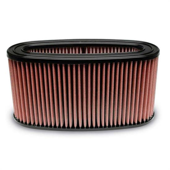 Airaid 801-346 SynthaMax Direct Fit Air Filter, Ford 7.3L