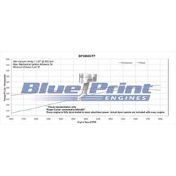 BluePrint 306 Ford Bronco Edition Dressed Long Block, Fuel Inject