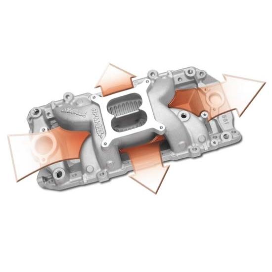 Edelbrock 7561 rpm air gap 2 0 intake manifold big block for Rpm motors lincoln ne