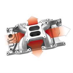 Edelbrock 7577 RPM Air Gap Magnum Intake Manifold, Mopar 5.2, 5.9L