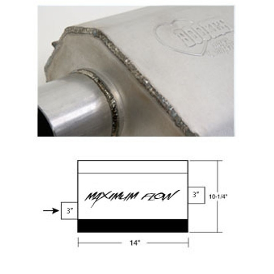 Hooker 21605HKR Maximum Flow Muffler, Single 3 Inch Offset Inlet