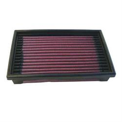 K&N 33-2006 Lifetime Performance Air Filter
