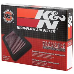 K&N 33-2239 Lifetime Performance Air Filter, Mini 1.4L-1.6L