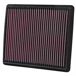 K&N 33-2423 Lifetime Performance Air Filter, Dodge 2.0-3.5, Fiat 2.4