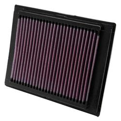K&N 33-2853 Lifetime Air Filter, Ford 1.25L-1.6L, Mazda 1.25L-1.6L