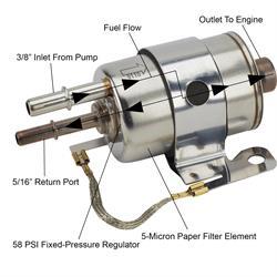 Speedway GM LS V8 Fuel Filter/Fuel Regulator Kit, 58 PSISpeedway Motors