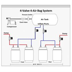 Air Ride Suspension Starter KitSpeedway Motors