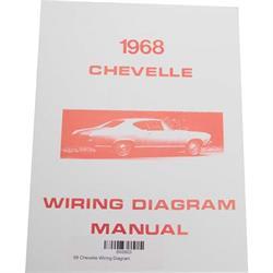 Jim Osborn MP0095 1968 Chevelle Wiring Diagrams