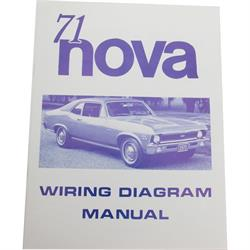Jim Osborn Mp0162 1971 Chevy Nova Wiring Diagrams